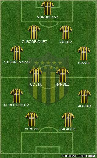 Club Atlético Peñarol 4-2-4 football formation