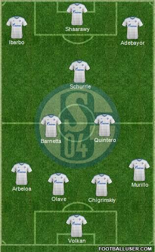 FC Schalke 04 4-2-1-3 football formation