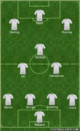 England 4-1-4-1 football formation