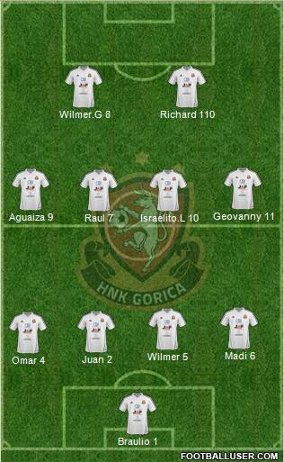 HNK Gorica 4-4-2 football formation