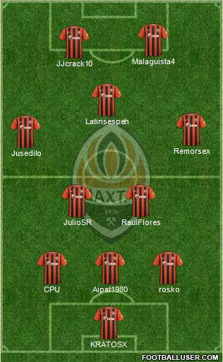 Shakhtar Donetsk 4-5-1 football formation