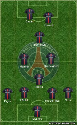 Paris Saint-Germain 4-1-4-1 football formation
