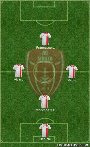 Monza 4-2-2-2 football formation