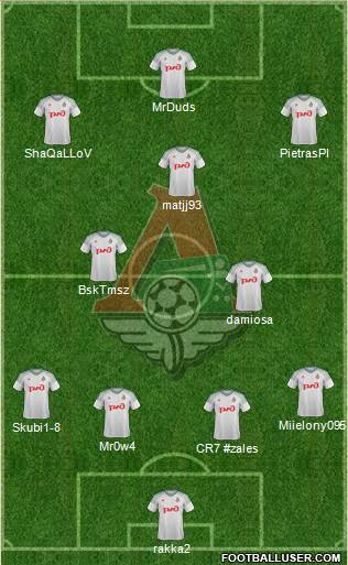 Lokomotiv Moscow 4-3-3 football formation