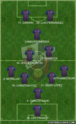 S.D. Huesca 5-3-2 football formation