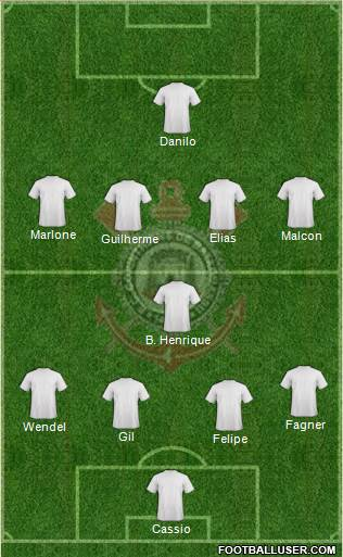 EC Corinthians football formation