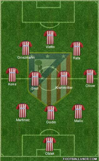 C. Atlético Madrid S.A.D. 3-4-3 football formation