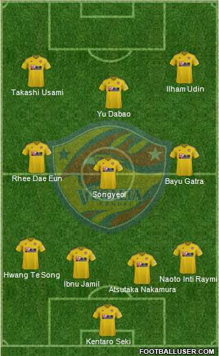 Vegalta Sendai 4-3-3 football formation