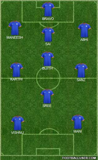 India 4-1-3-2 football formation