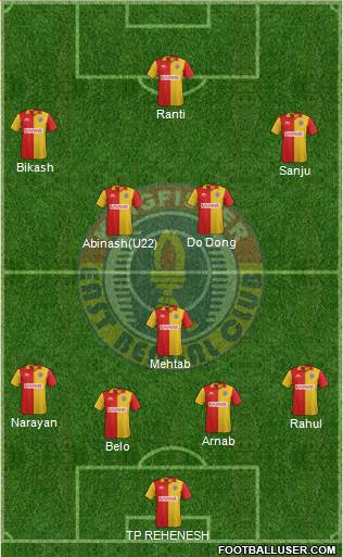 East Bengal Club 4-1-4-1 football formation