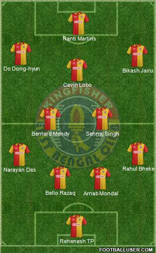East Bengal Club 4-2-3-1 football formation