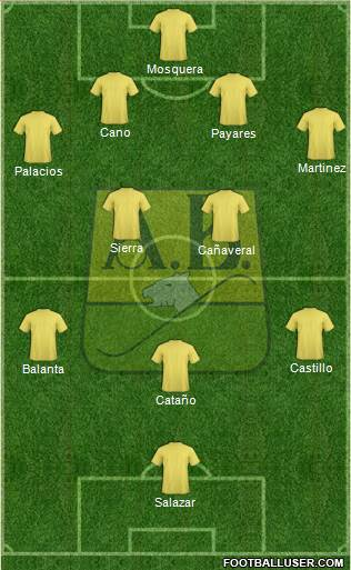 CA Bucaramanga CD 4-2-3-1 football formation