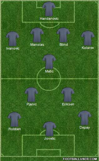 Euro 2016 Team football formation