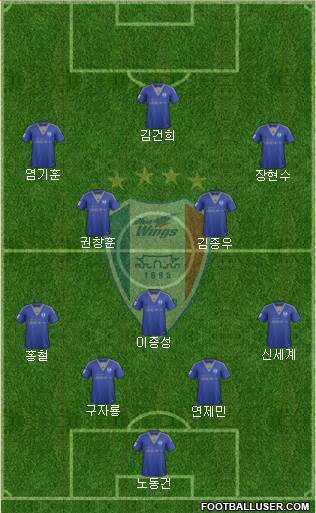 Suwon Samsung Blue Wings 4-3-3 football formation