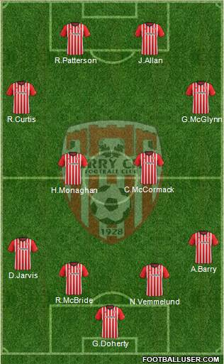 Derry City 4-4-2 football formation