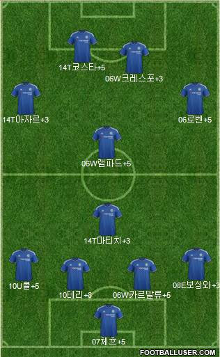 Chelsea 4-1-4-1 football formation