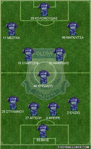 AMO Apollon Limassol 4-3-2-1 football formation