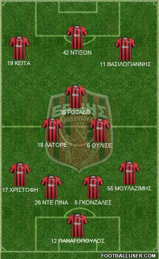 PGS Ermis Aradippou 4-2-3-1 football formation