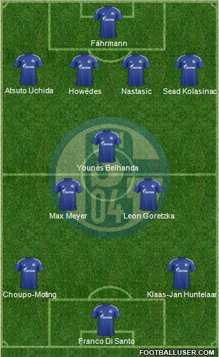 FC Schalke 04 4-3-3 football formation