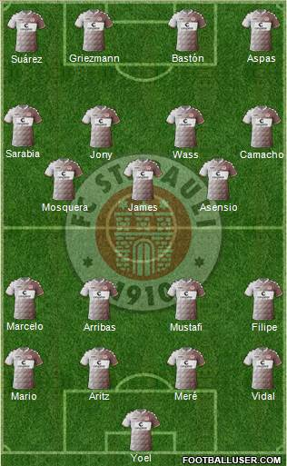 FC St. Pauli 4-3-3 football formation