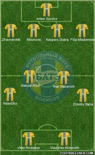 BATE Borisov 4-4-2 football formation