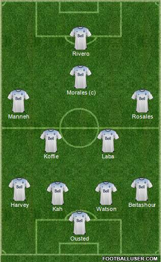 Vancouver Whitecaps FC 4-2-1-3 football formation