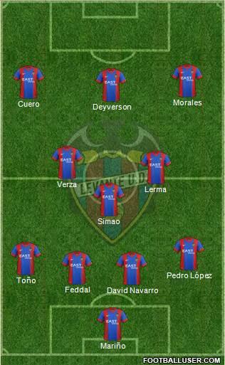 Levante U.D., S.A.D. 4-2-4 football formation