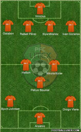 Litex (Lovech) 4-3-3 football formation