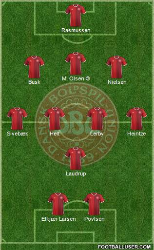 Denmark 3-5-2 football formation