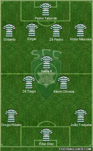 Sporting Clube da Covilhã 4-3-3 football formation