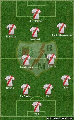 Rayo Vallecano de Madrid S.A.D. 4-2-4 football formation