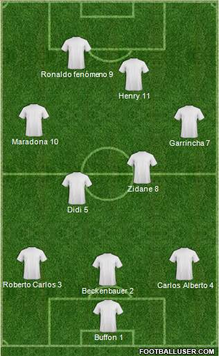 Dream Team 4-4-1-1 football formation