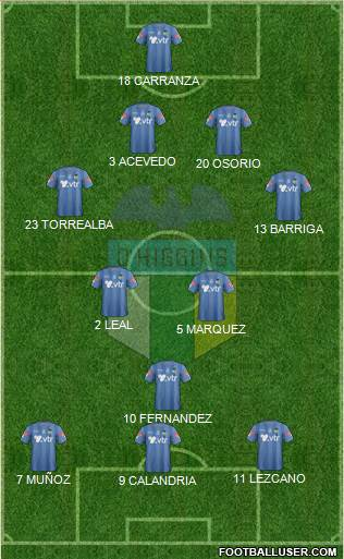 CD O'Higgins de Rancagua S.A.D.P. 5-3-2 football formation