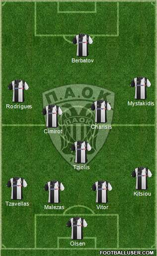 AS PAOK Salonika 4-1-2-3 football formation