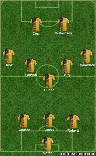 Cambridge United 3-4-1-2 football formation