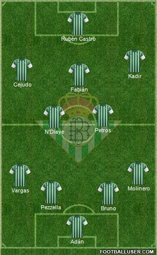 Real Betis B., S.A.D. 4-5-1 football formation