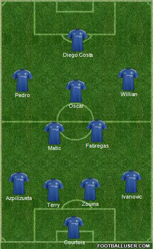 Chelsea 4-5-1 football formation