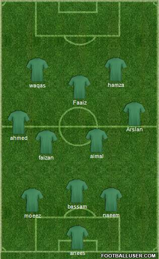 Champions League Team 3-4-3 football formation