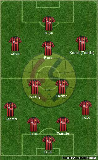 Eskisehirspor 4-4-1-1 football formation