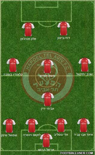Hapoel Tel-Aviv 4-4-2 football formation