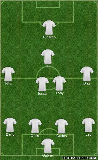 Wales 4-4-1-1 football formation