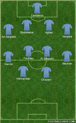 Champions League Team 4-4-2 football formation