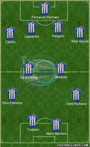 D. Alavés S.A.D. 4-4-2 football formation