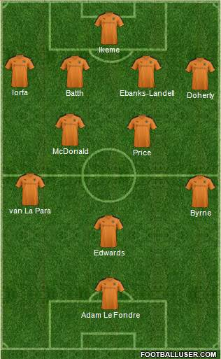 Wolverhampton Wanderers 4-5-1 football formation