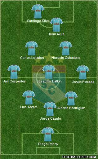C Sporting Cristal S.A. 5-3-2 football formation