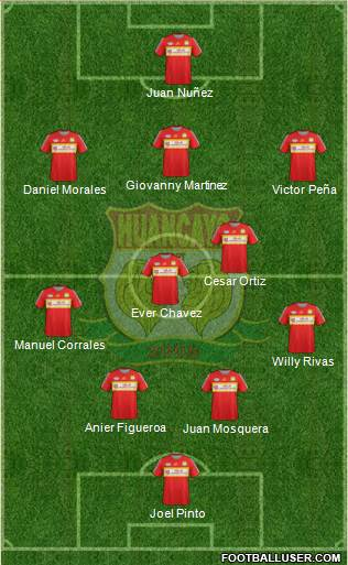 Club Sport Huancayo 4-2-3-1 football formation