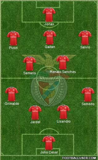 Sport Lisboa e Benfica - SAD 3-5-1-1 football formation