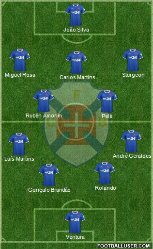 C.F. Os Belenenses - SAD 4-1-3-2 football formation