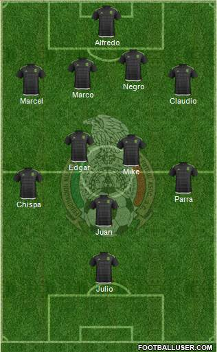 Mexico 4-4-1-1 football formation