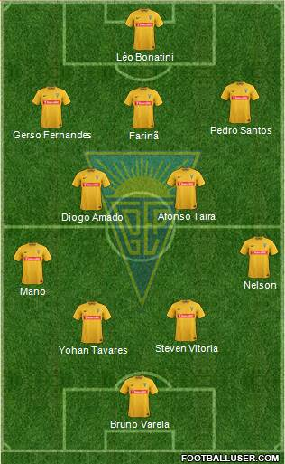 Estoril Praia Futebol - SAD 4-2-1-3 football formation
